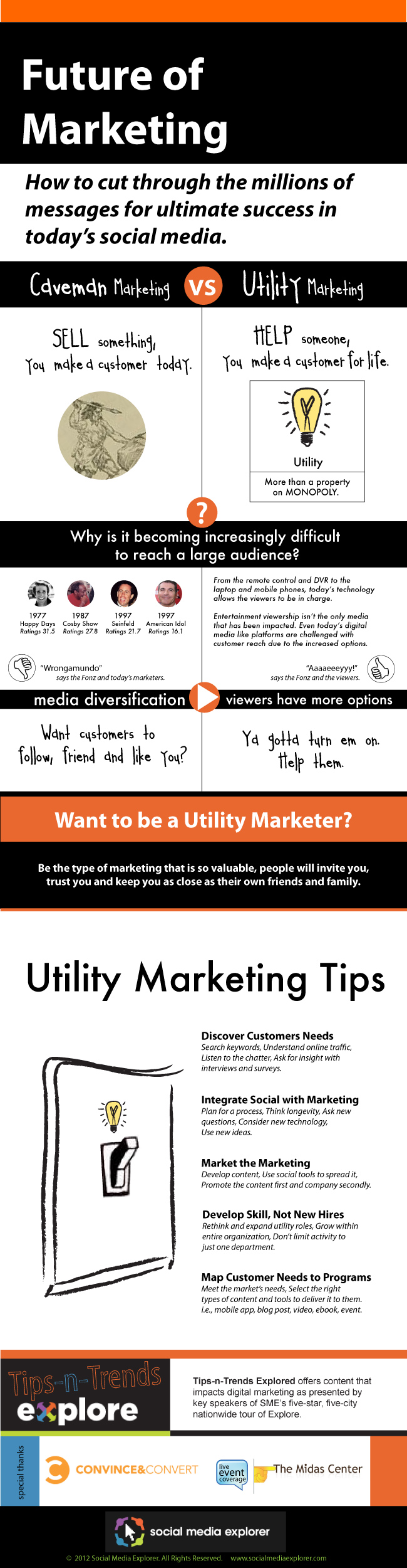 youtility-infographic