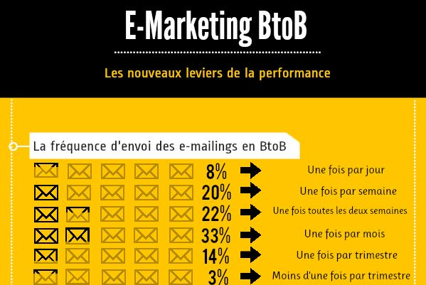 e-marketing-b2b-02
