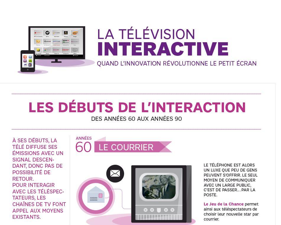 la-television-interactive-02